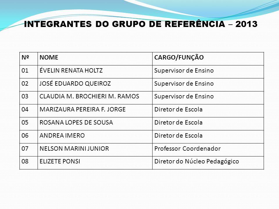 INTEGRANTES DO GRUPO DE REFERÊNCIA – 2013