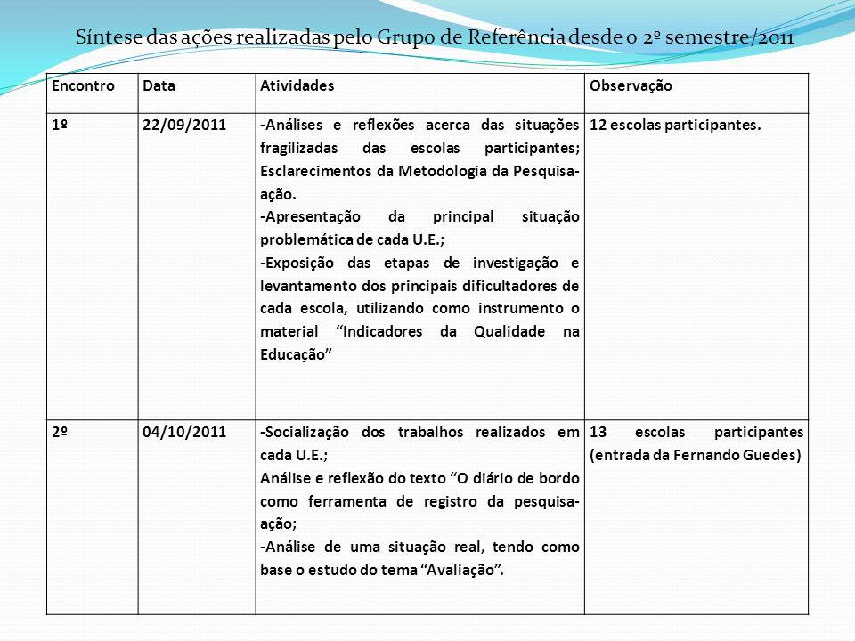 Síntese das ações realizadas pelo Grupo de Referência desde o 2º semestre/2011