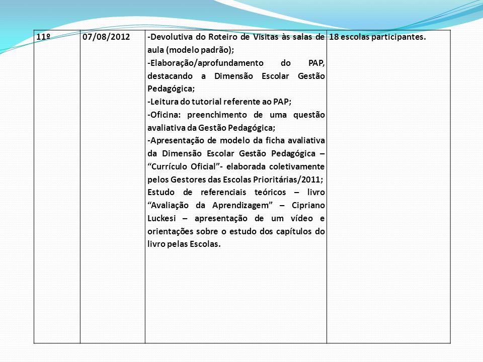 11º 07/08/2012. -Devolutiva do Roteiro de Visitas às salas de aula (modelo padrão);
