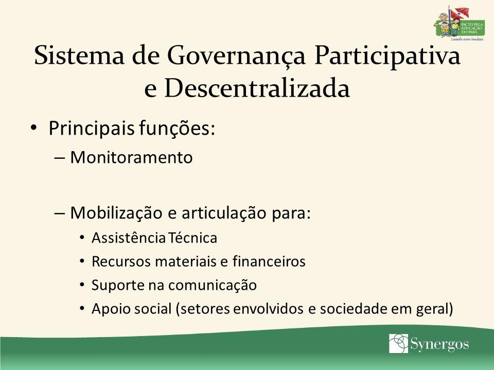 Sistema de Governança Participativa e Descentralizada