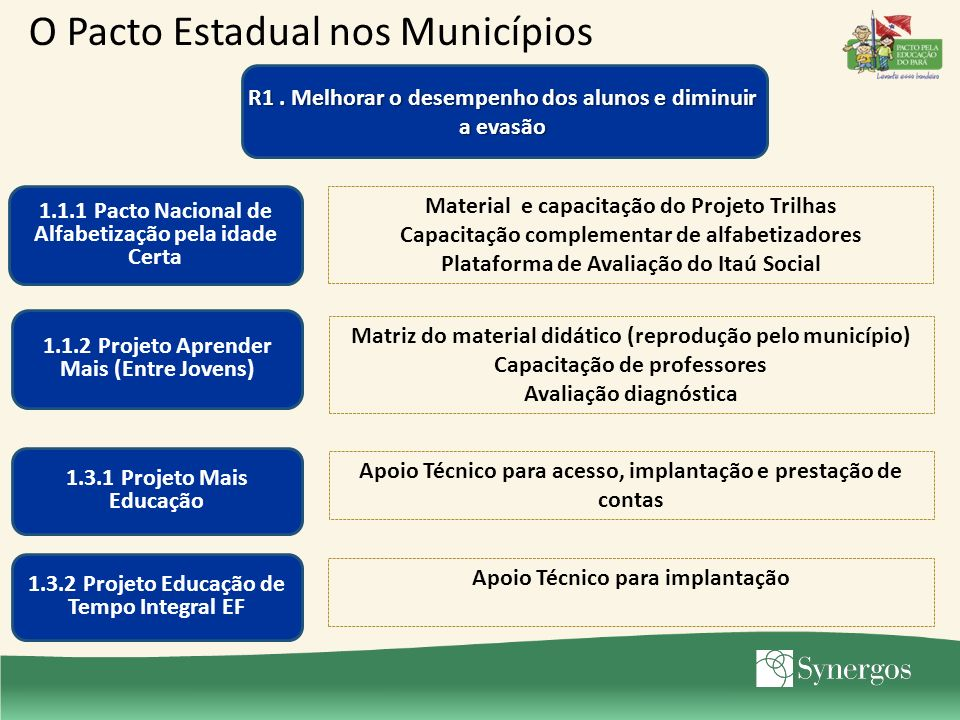 O Pacto Estadual nos Municípios