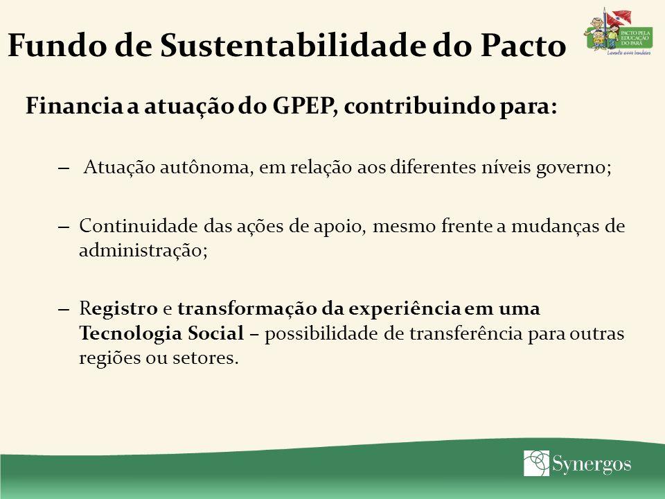 Fundo de Sustentabilidade do Pacto