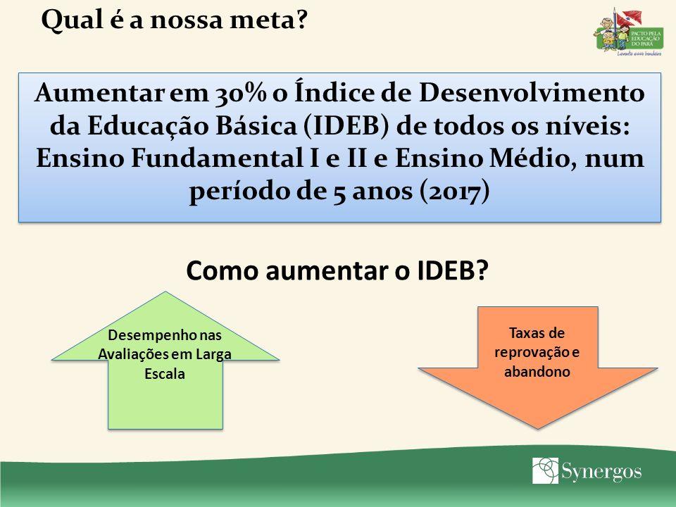 Como aumentar o IDEB Qual é a nossa meta