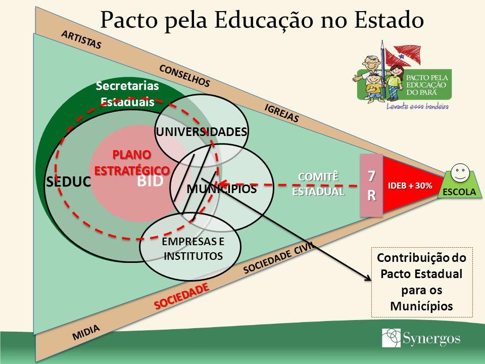 Pacto pela Educação no Estado