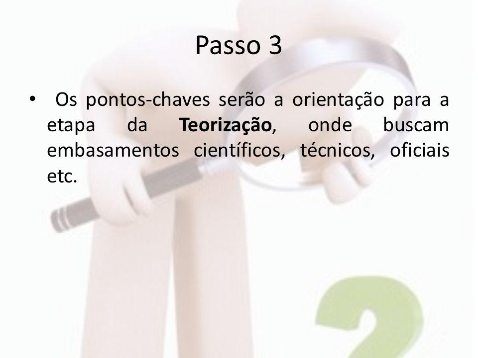 Passo 3 Os pontos-chaves serão a orientação para a etapa da Teorização, onde buscam embasamentos científicos, técnicos, oficiais etc.