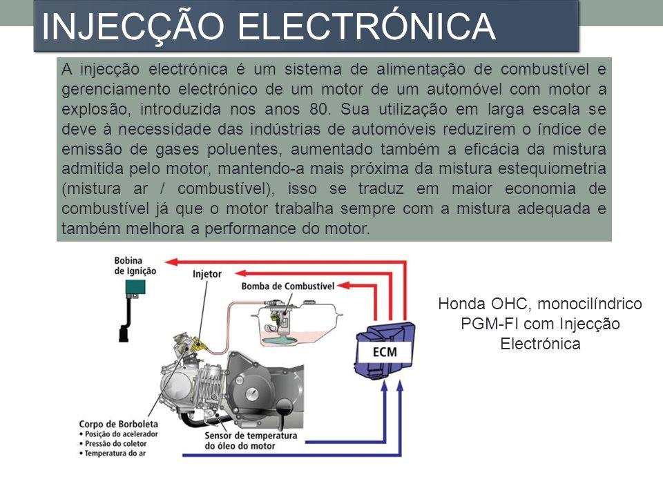 Honda OHC, monocilíndrico PGM-FI com Injecção Electrónica