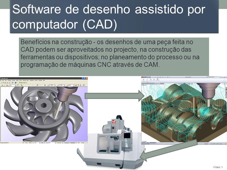 Software de desenho assistido por computador (CAD)