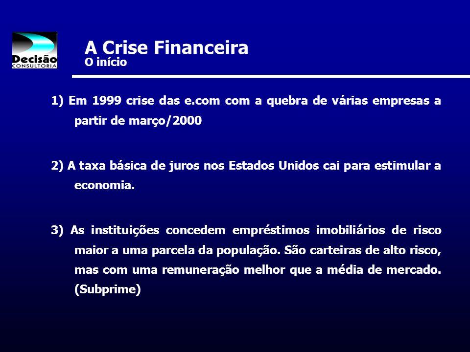 A Crise Financeira O início