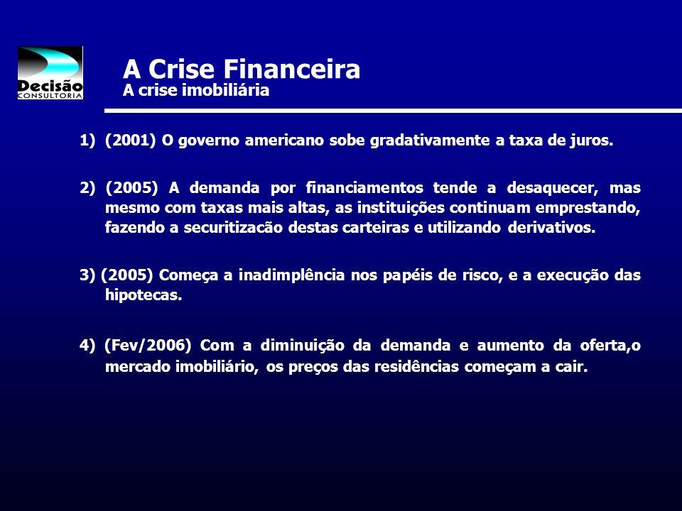 A Crise Financeira A crise imobiliária