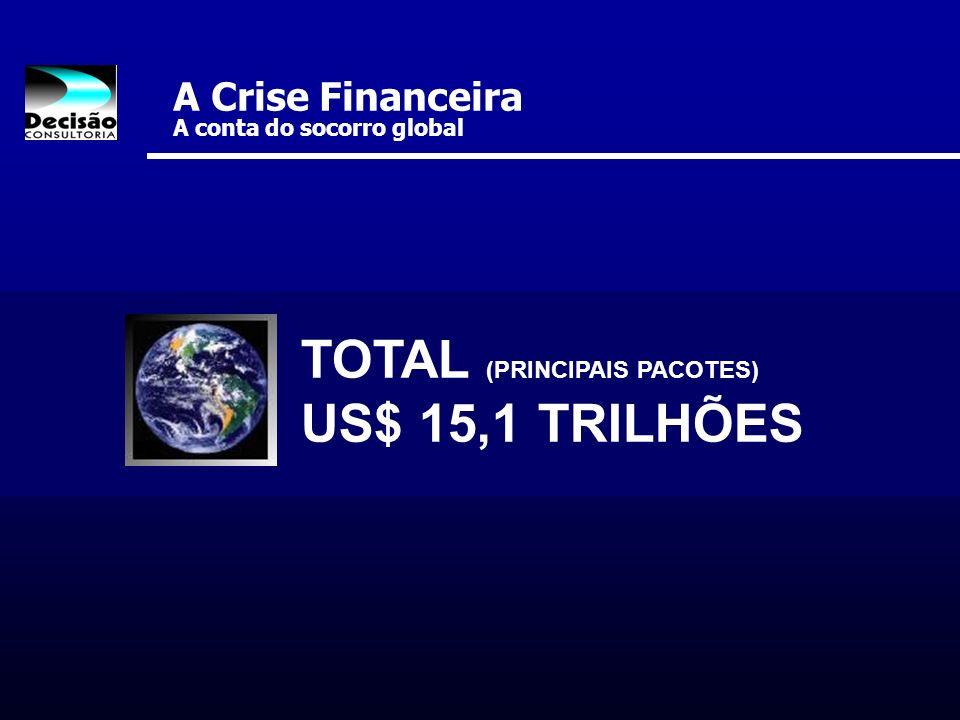A Crise Financeira A conta do socorro global