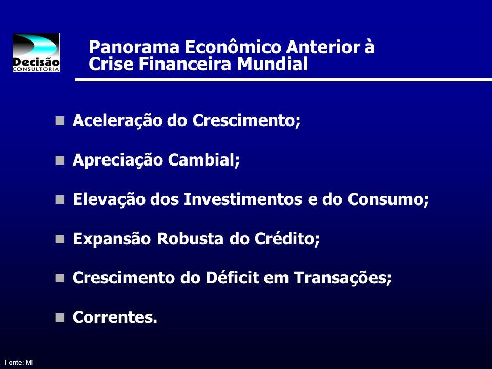 Panorama Econômico Anterior à Crise Financeira Mundial