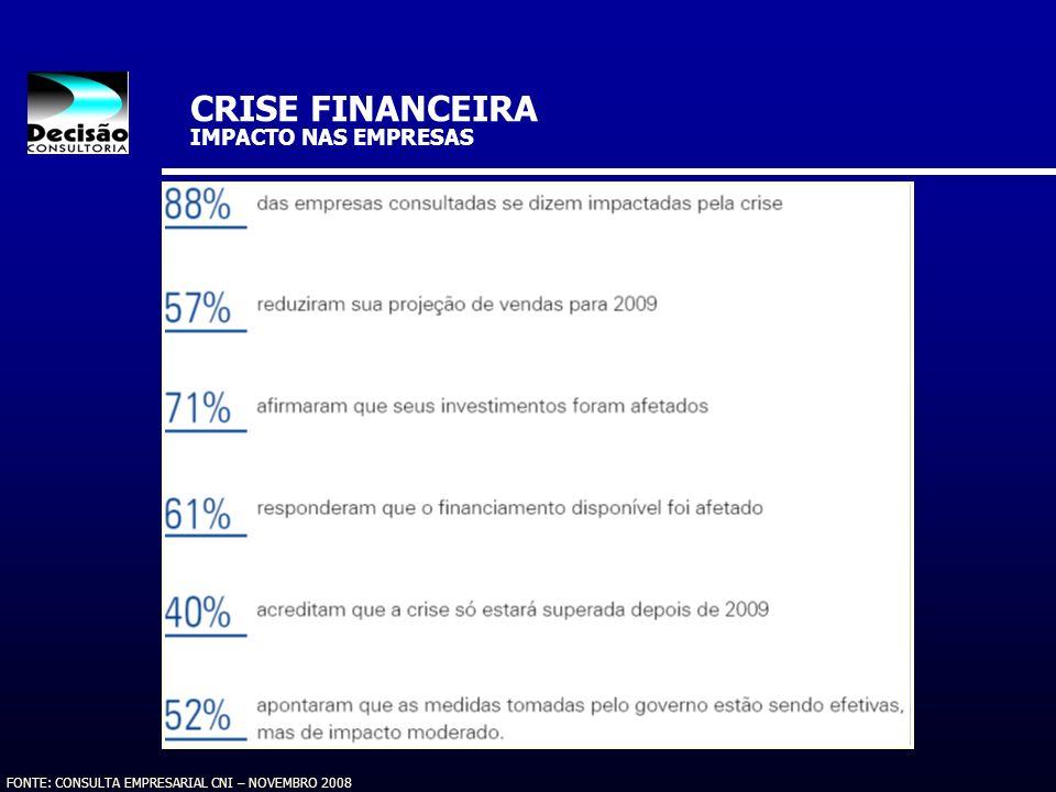 CRISE FINANCEIRA IMPACTO NAS EMPRESAS