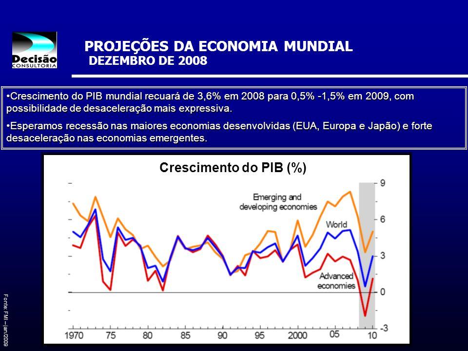 PROJEÇÕES DA ECONOMIA MUNDIAL DEZEMBRO DE 2008