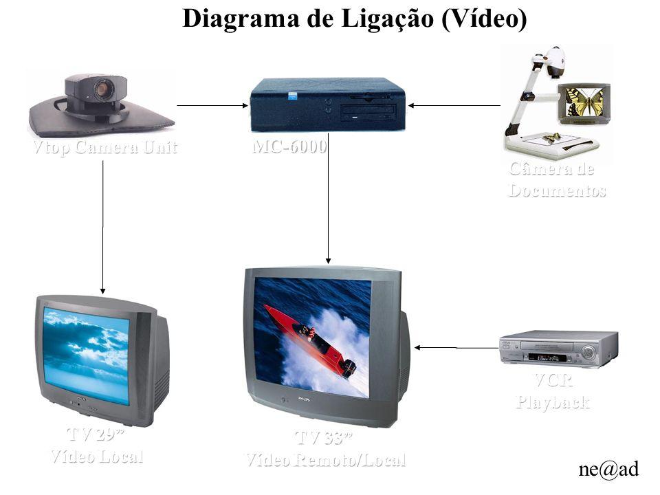 Diagrama de Ligação (Vídeo)