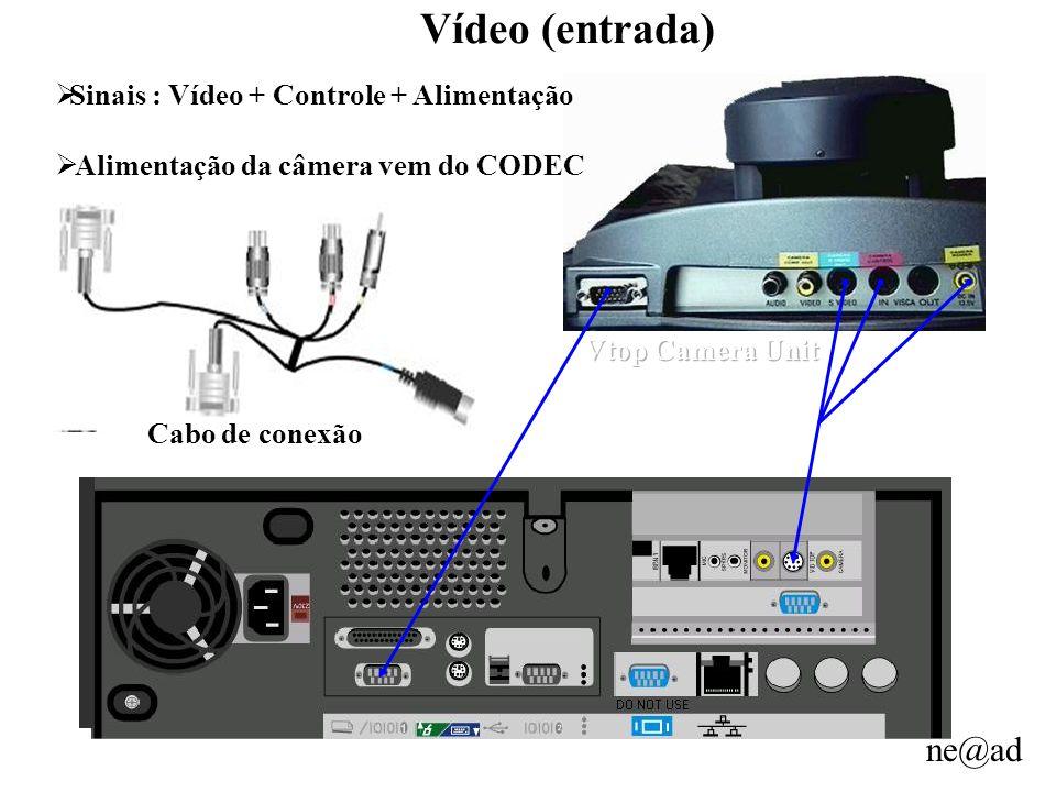 Vídeo (entrada) Sinais : Vídeo + Controle + Alimentação