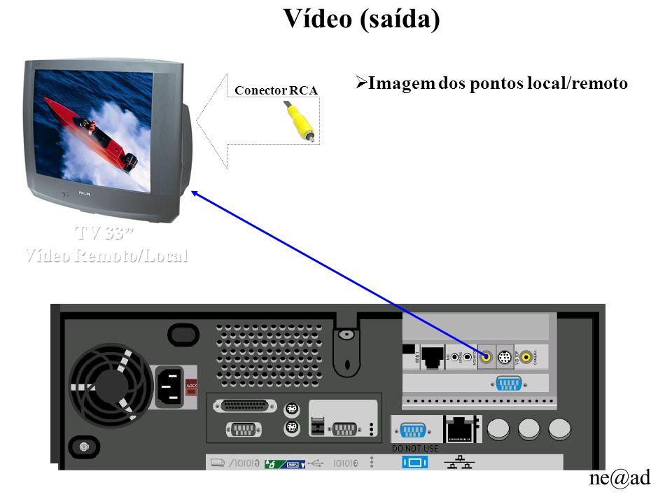 Vídeo (saída) Imagem dos pontos local/remoto TV 33 Vídeo Remoto/Local