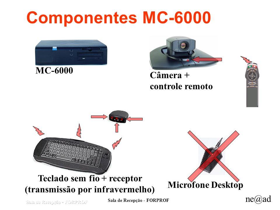 Teclado sem fio + receptor (transmissão por infravermelho)