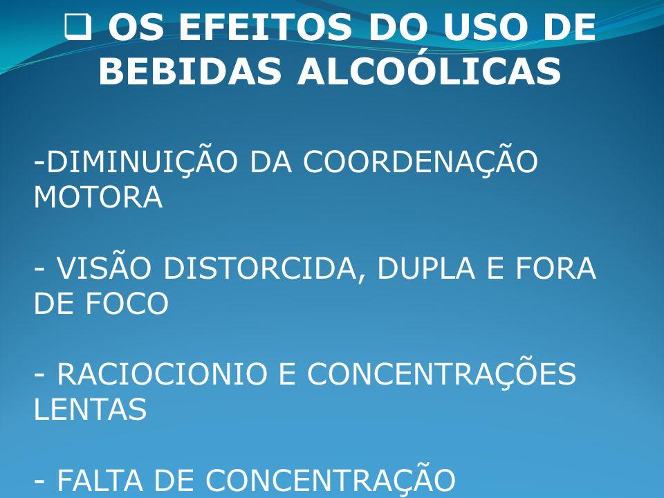 OS EFEITOS DO USO DE BEBIDAS ALCOÓLICAS