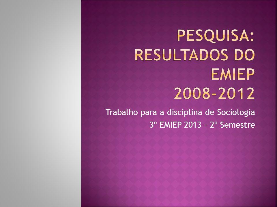 Pesquisa: Resultados do EMIEP 2008-2012