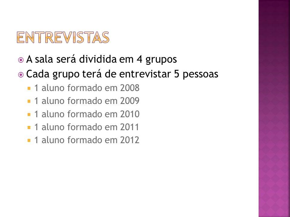 Entrevistas A sala será dividida em 4 grupos