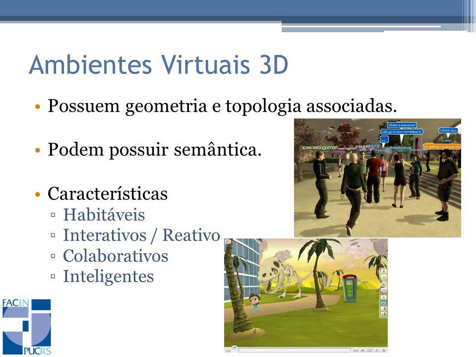 Ambientes Virtuais 3D Possuem geometria e topologia associadas.