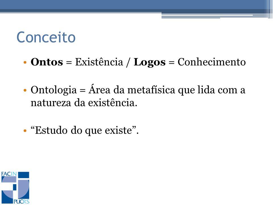 Conceito Ontos = Existência / Logos = Conhecimento