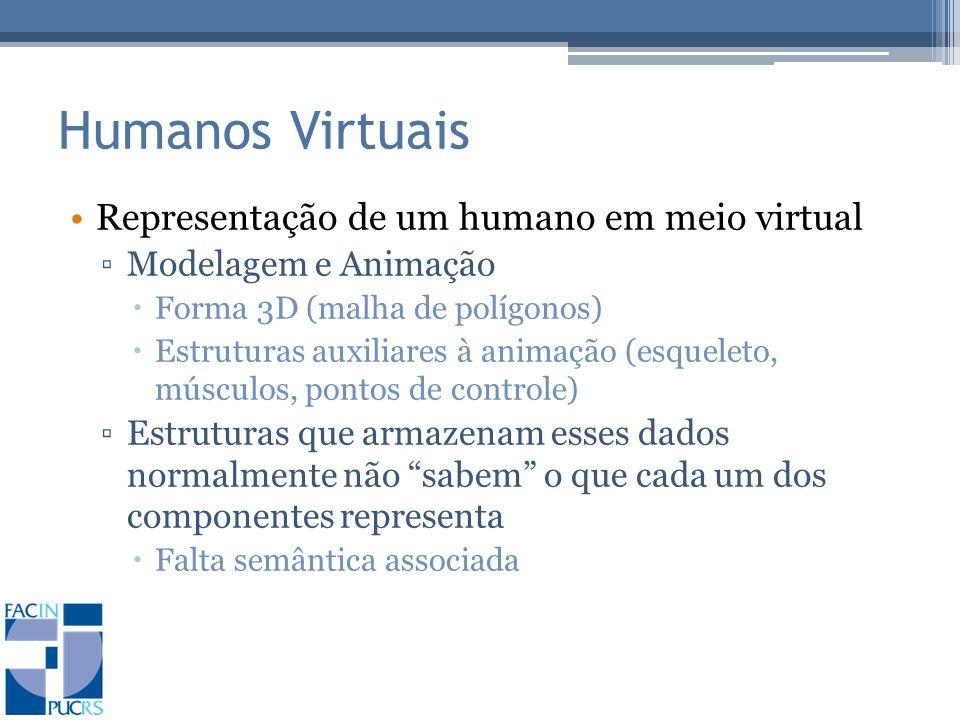 Humanos Virtuais Representação de um humano em meio virtual
