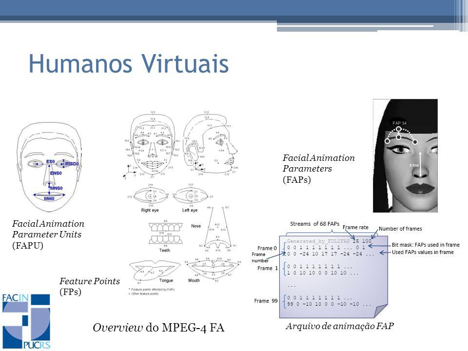 Humanos Virtuais Overview do MPEG-4 FA Facial Animation Parameters