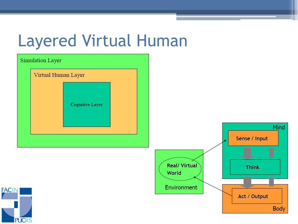 Layered Virtual Human
