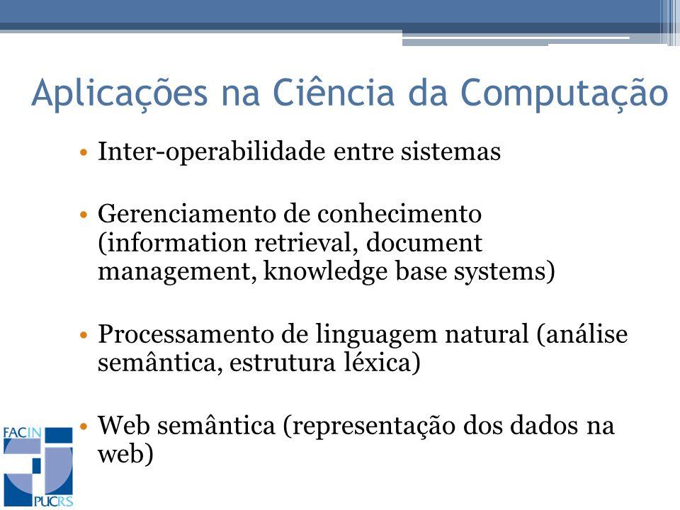 Aplicações na Ciência da Computação