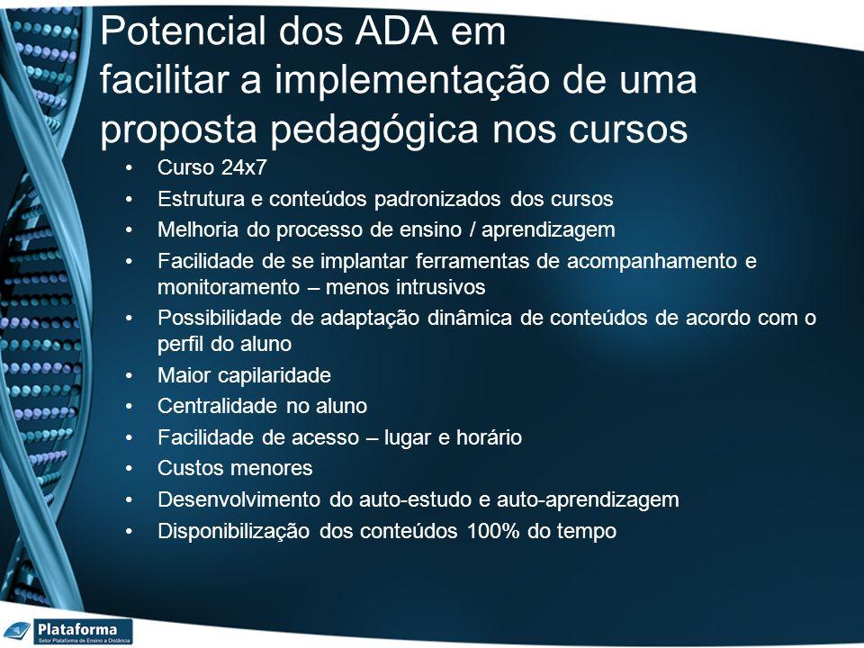 Potencial dos ADA em facilitar a implementação de uma proposta pedagógica nos cursos