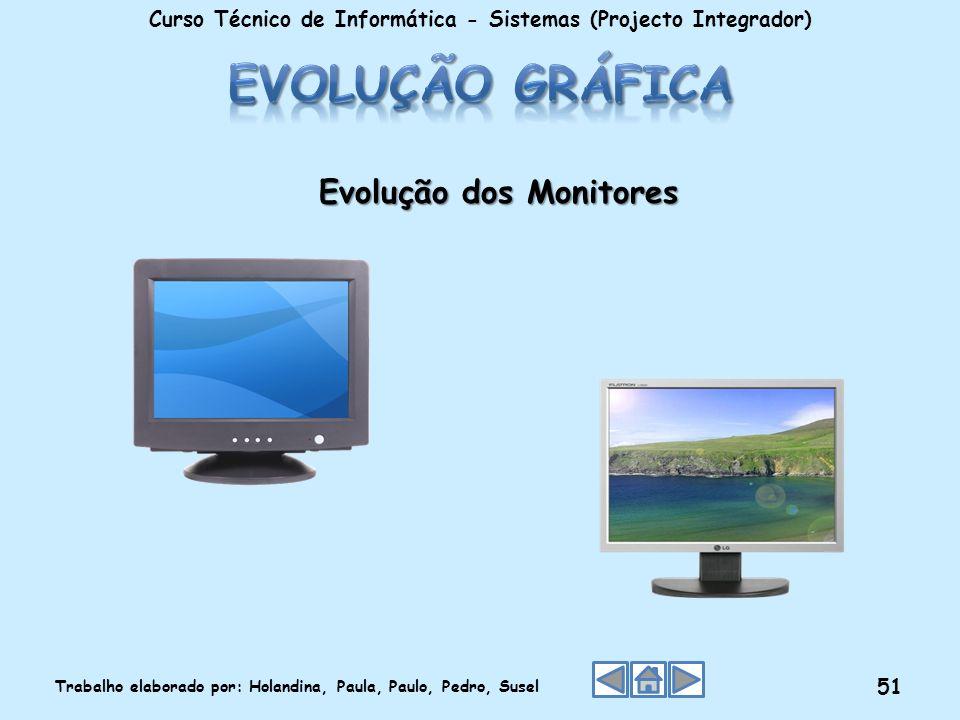 Evolução Gráfica Evolução dos Monitores