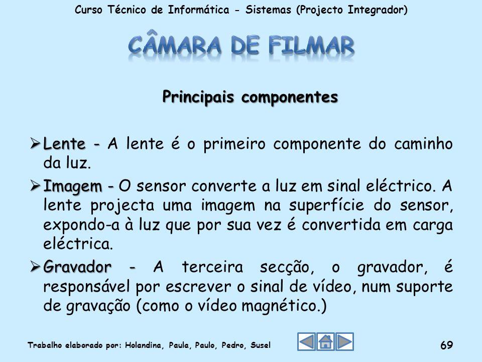 Câmara de filmar Principais componentes