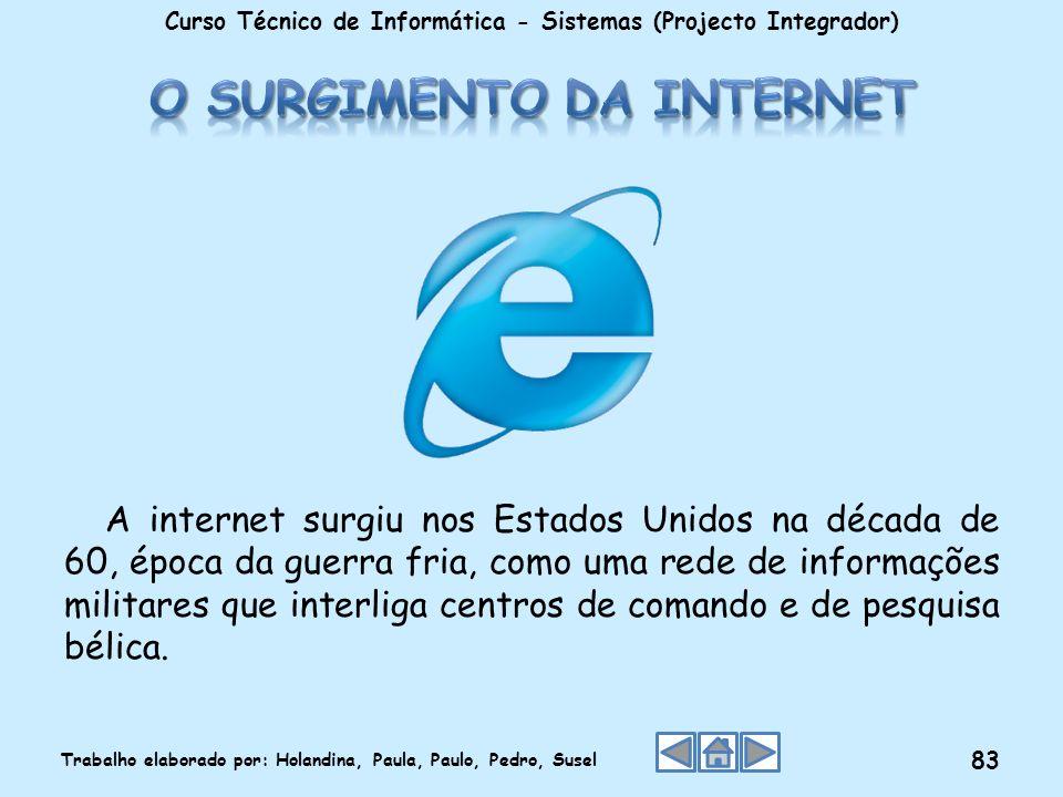 O surgimento da Internet