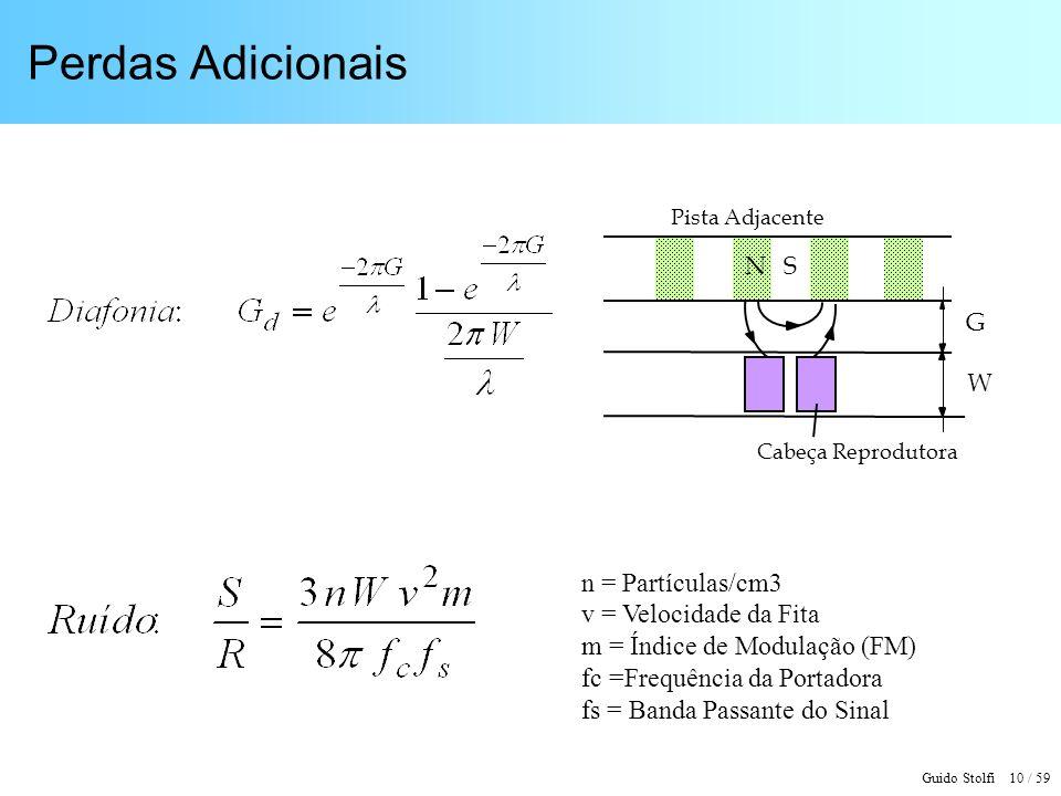Perdas Adicionais n = Partículas/cm3 v = Velocidade da Fita
