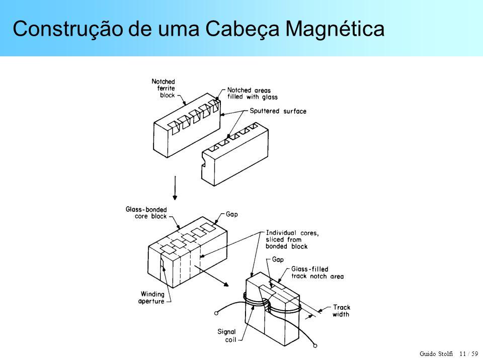Construção de uma Cabeça Magnética