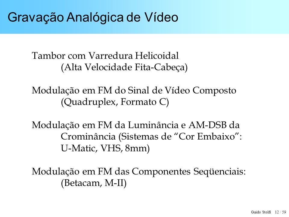 Gravação Analógica de Vídeo