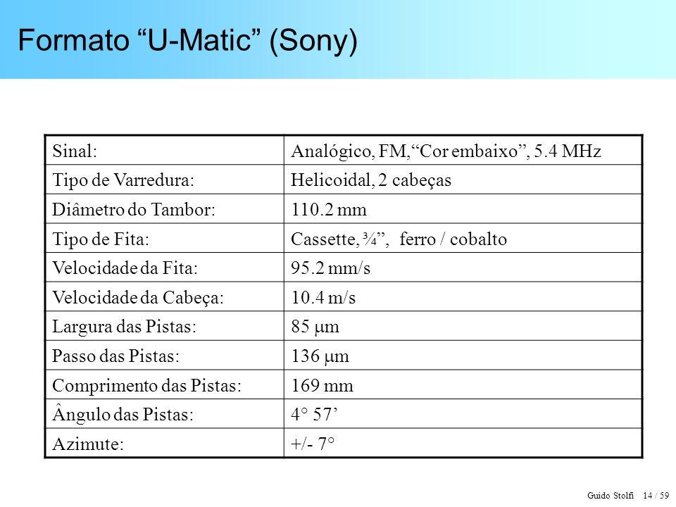 Formato U-Matic (Sony)