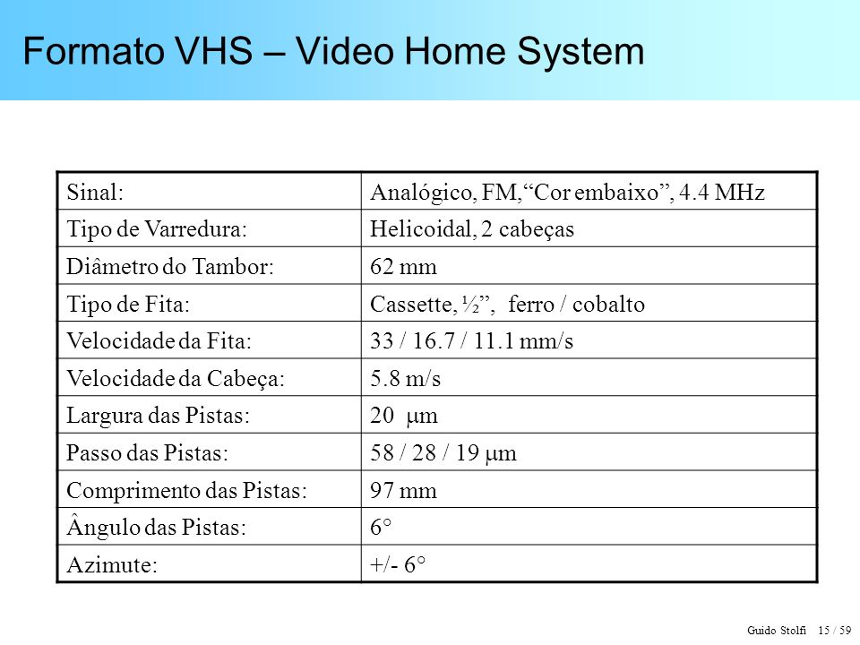 Formato VHS – Video Home System