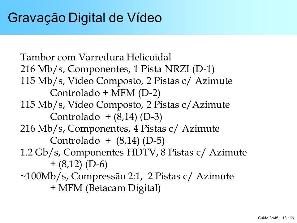 Gravação Digital de Vídeo