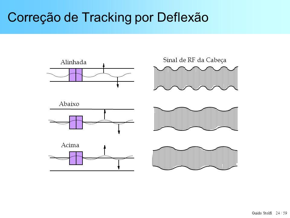Correção de Tracking por Deflexão