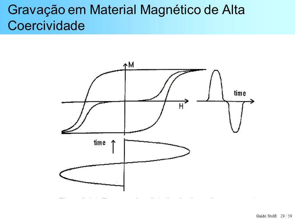 Gravação em Material Magnético de Alta Coercividade