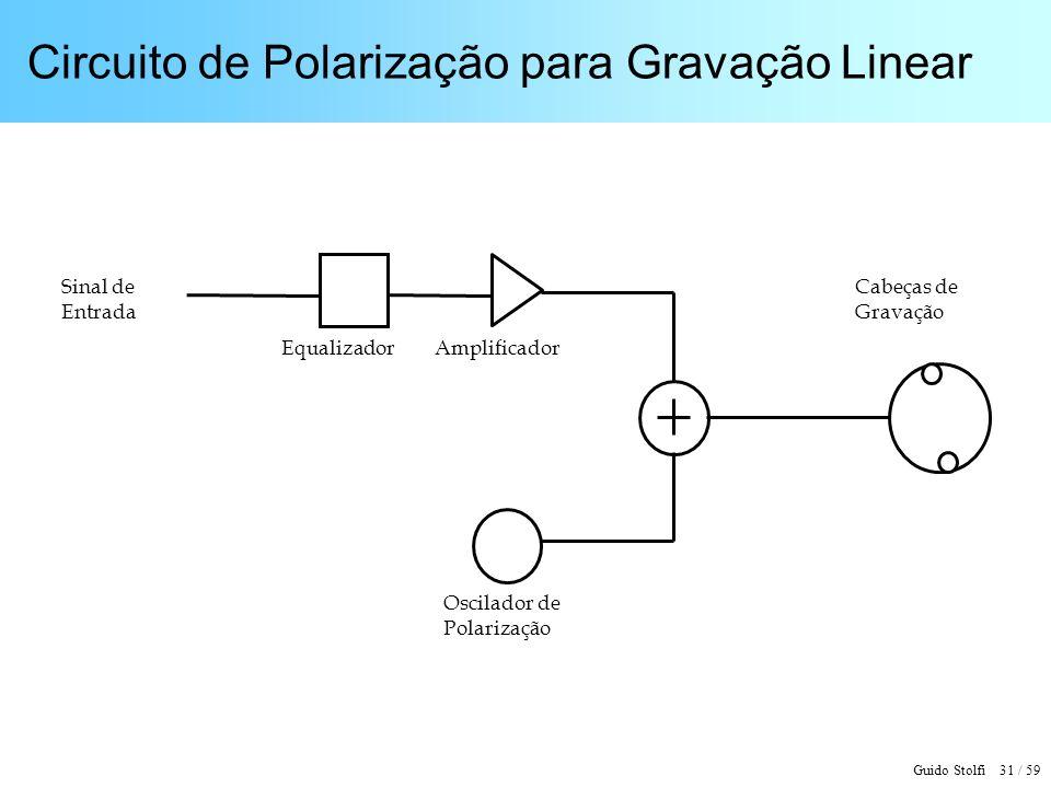 Circuito de Polarização para Gravação Linear