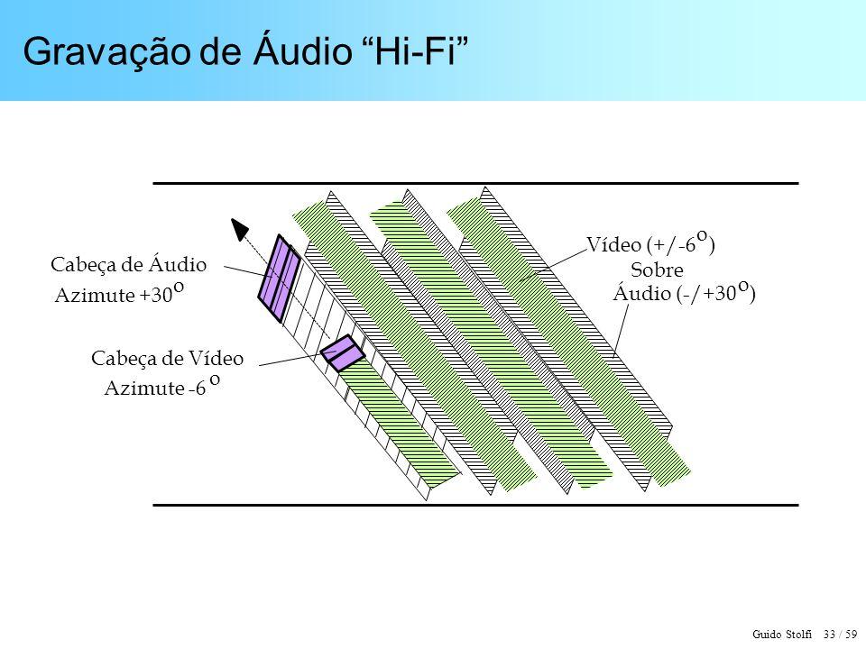 Gravação de Áudio Hi-Fi