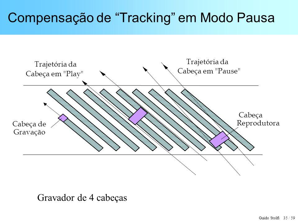 Compensação de Tracking em Modo Pausa
