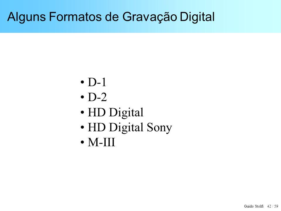 Alguns Formatos de Gravação Digital