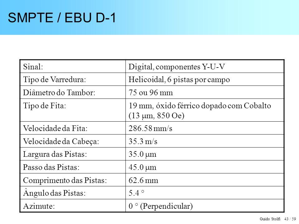 SMPTE / EBU D-1 Sinal: Digital, componentes Y-U-V Tipo de Varredura: