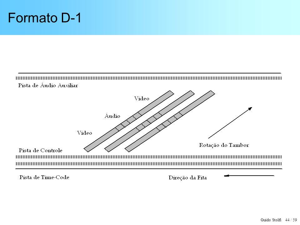 Formato D-1