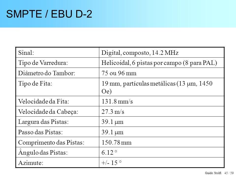 SMPTE / EBU D-2 Sinal: Digital, composto, 14.2 MHz Tipo de Varredura: