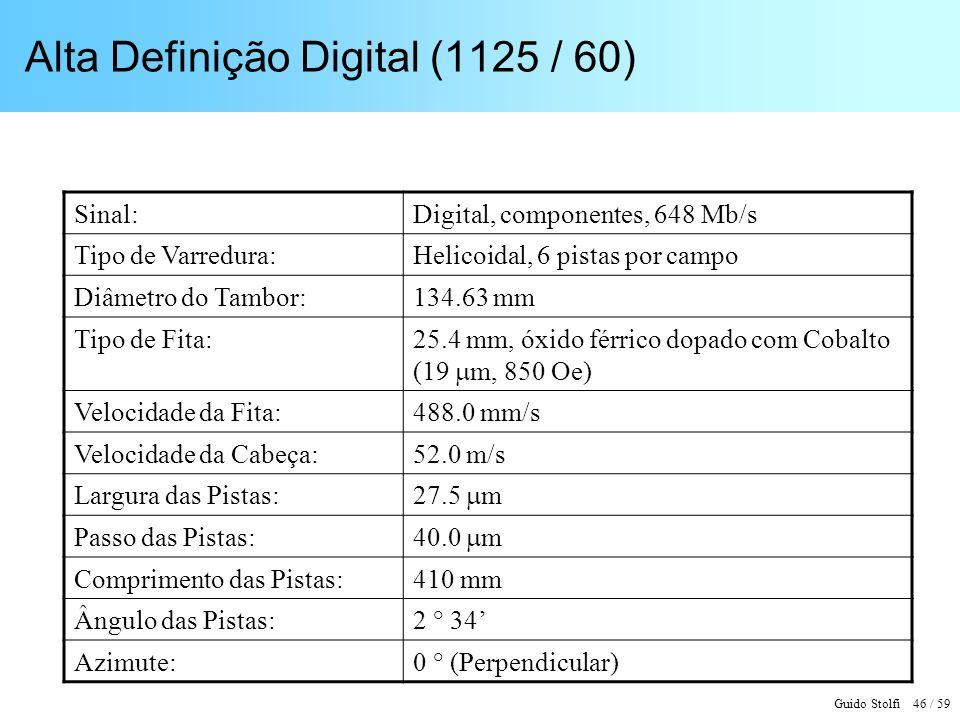 Alta Definição Digital (1125 / 60)